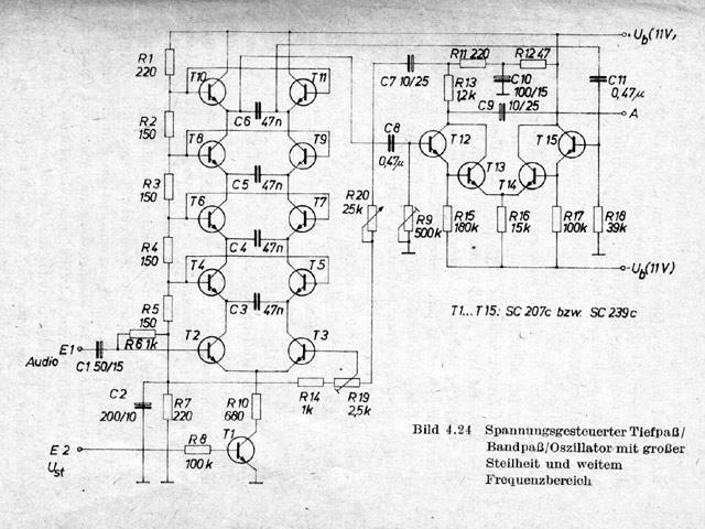 Robert Moog – Synthesizer-Pionier zum 78. Geburtstag ...